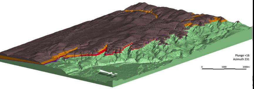 Geology model