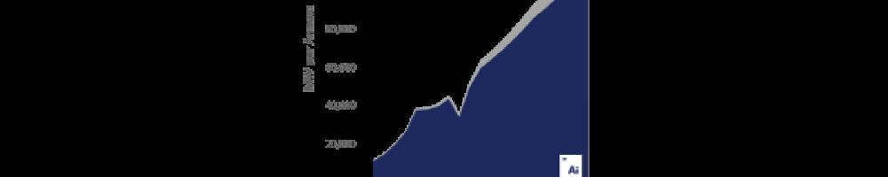 Chart B-01